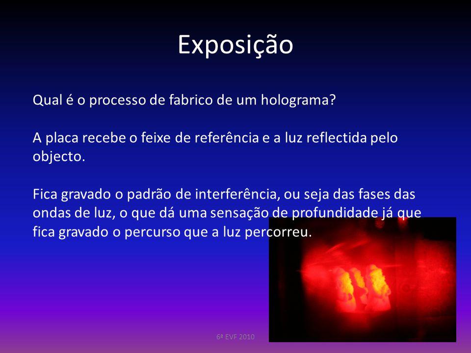 Exposição Qual é o processo de fabrico de um holograma