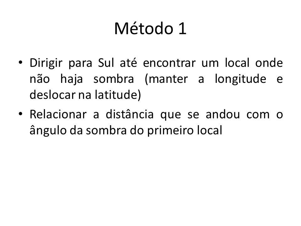 Método 1 Dirigir para Sul até encontrar um local onde não haja sombra (manter a longitude e deslocar na latitude)