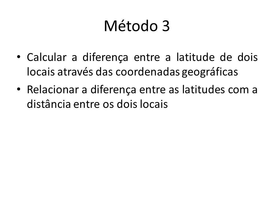 Método 3 Calcular a diferença entre a latitude de dois locais através das coordenadas geográficas.