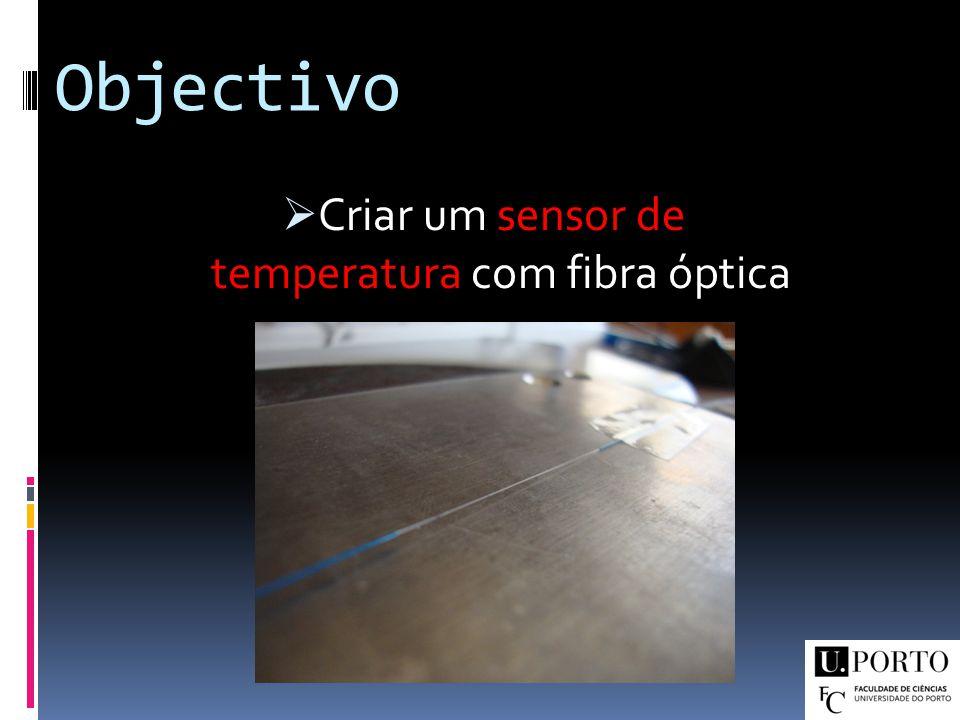 Criar um sensor de temperatura com fibra óptica