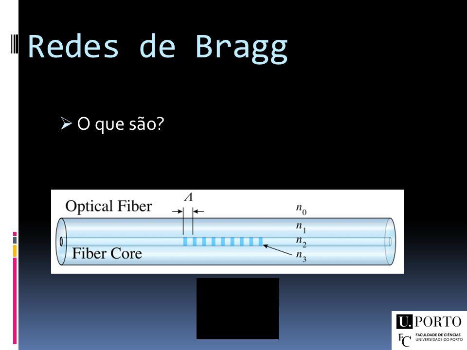 Redes de Bragg O que são