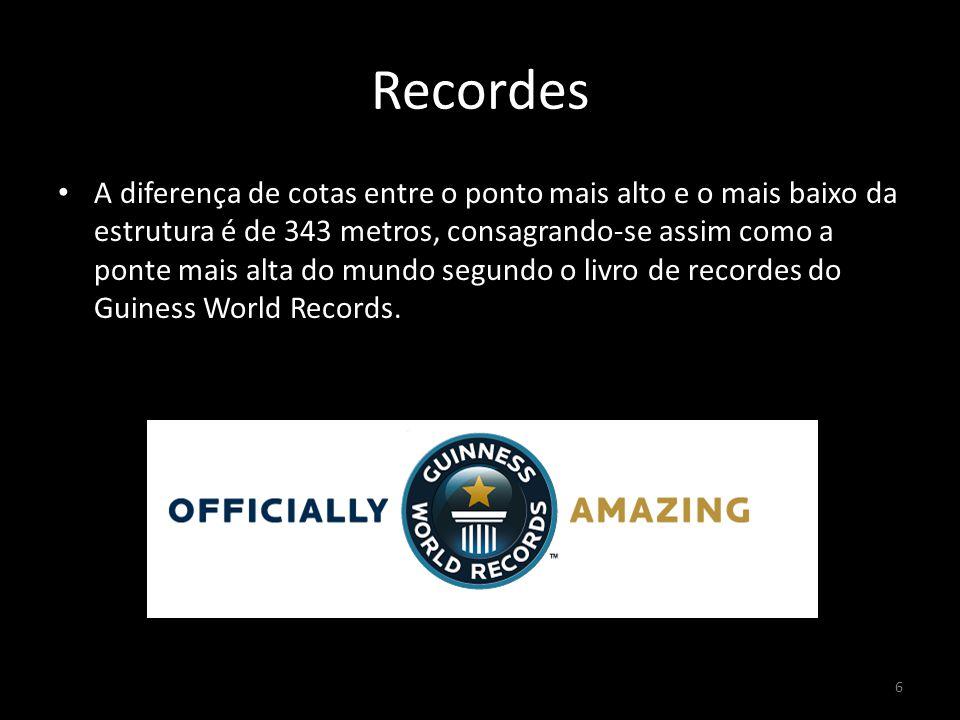 Recordes