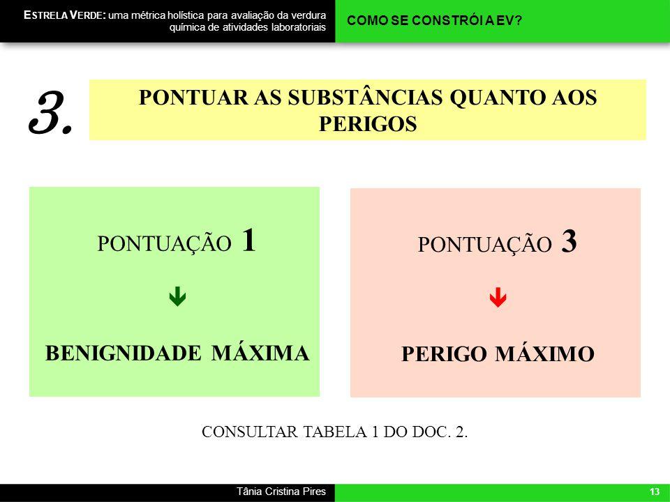 PONTUAR AS SUBSTÂNCIAS QUANTO AOS PERIGOS