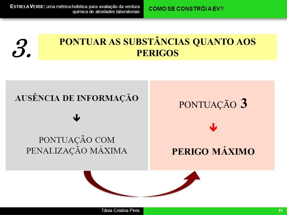 PONTUAR AS SUBSTÂNCIAS QUANTO AOS PERIGOS AUSÊNCIA DE INFORMAÇÃO