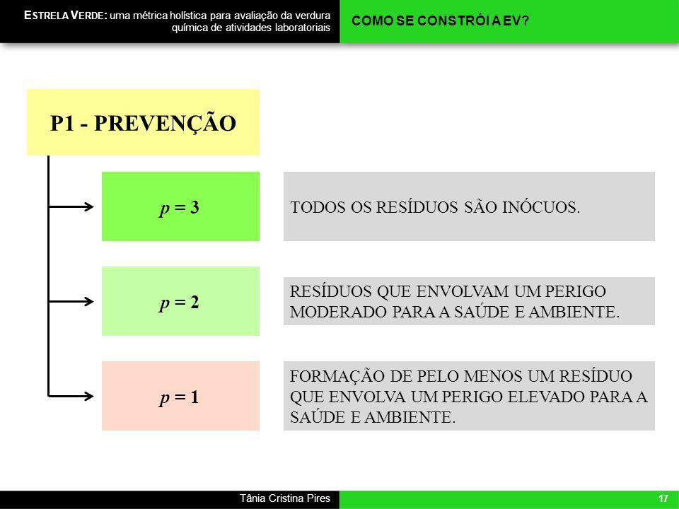 P1 - PREVENÇÃO p = 3 p = 2 p = 1 TODOS OS RESÍDUOS SÃO INÓCUOS.