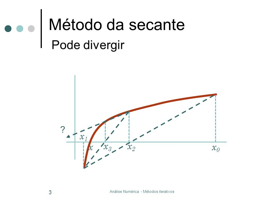 Análise Numérica - Métodos iterativos