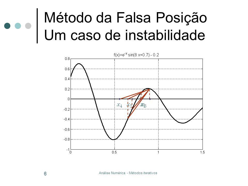 Método da Falsa Posição Um caso de instabilidade
