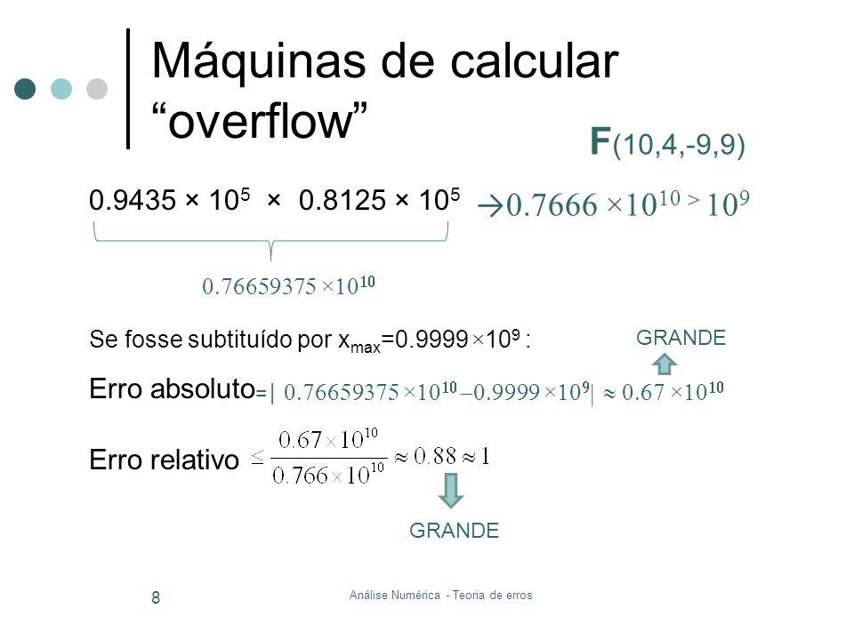 Máquinas de calcular overflow