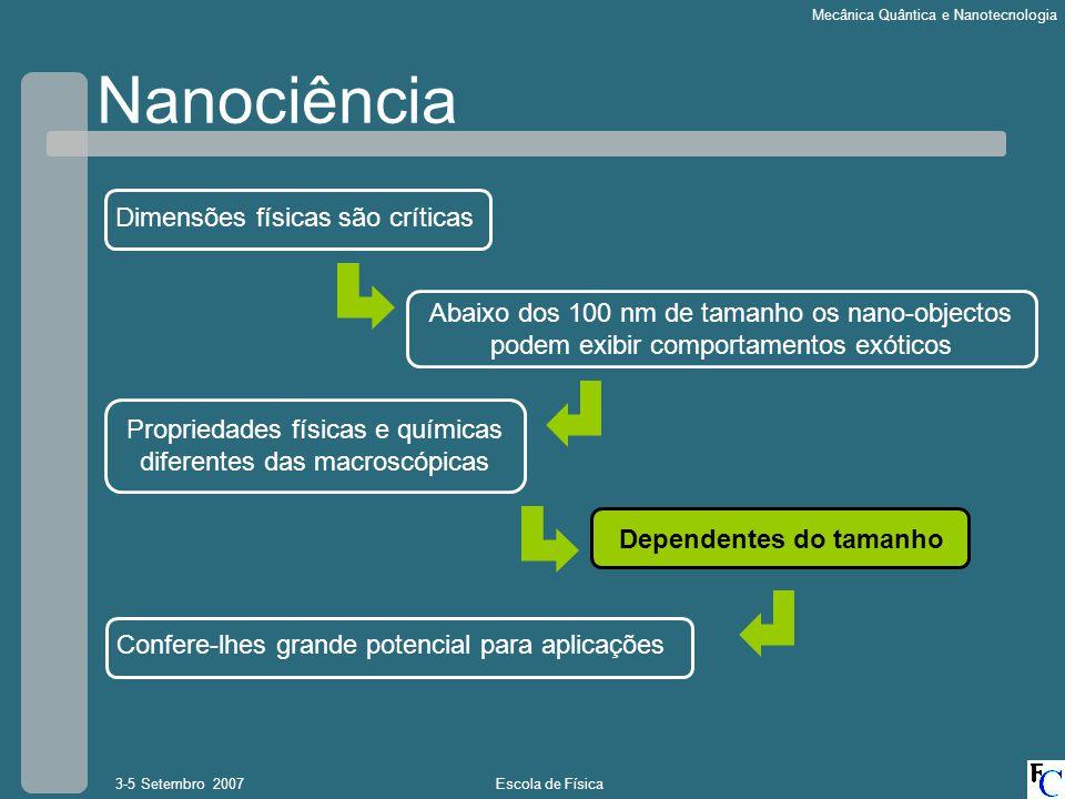Propriedades físicas e químicas diferentes das macroscópicas
