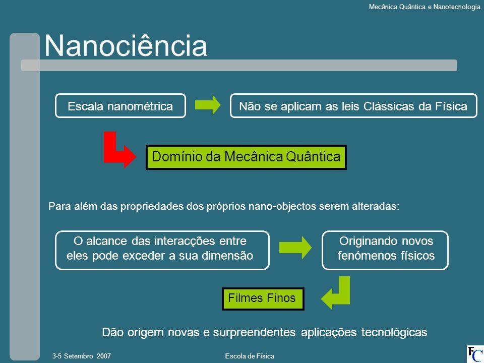 Nanociência Domínio da Mecânica Quântica Escala nanométrica