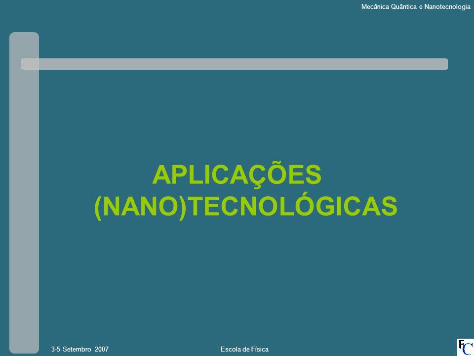 APLICAÇÕES (NANO)TECNOLÓGICAS
