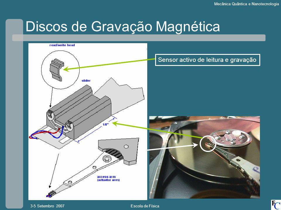 Discos de Gravação Magnética