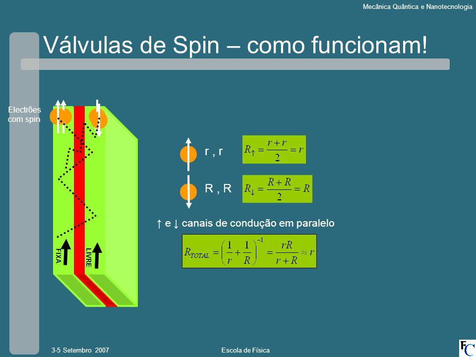 Válvulas de Spin – como funcionam!