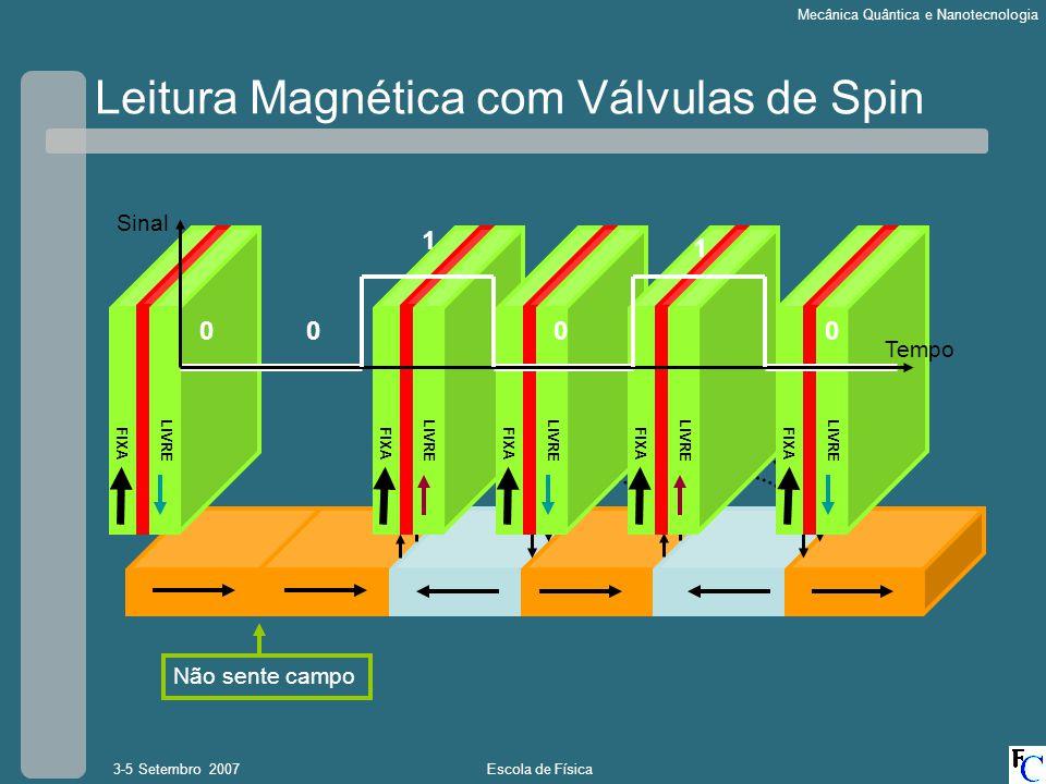 Leitura Magnética com Válvulas de Spin