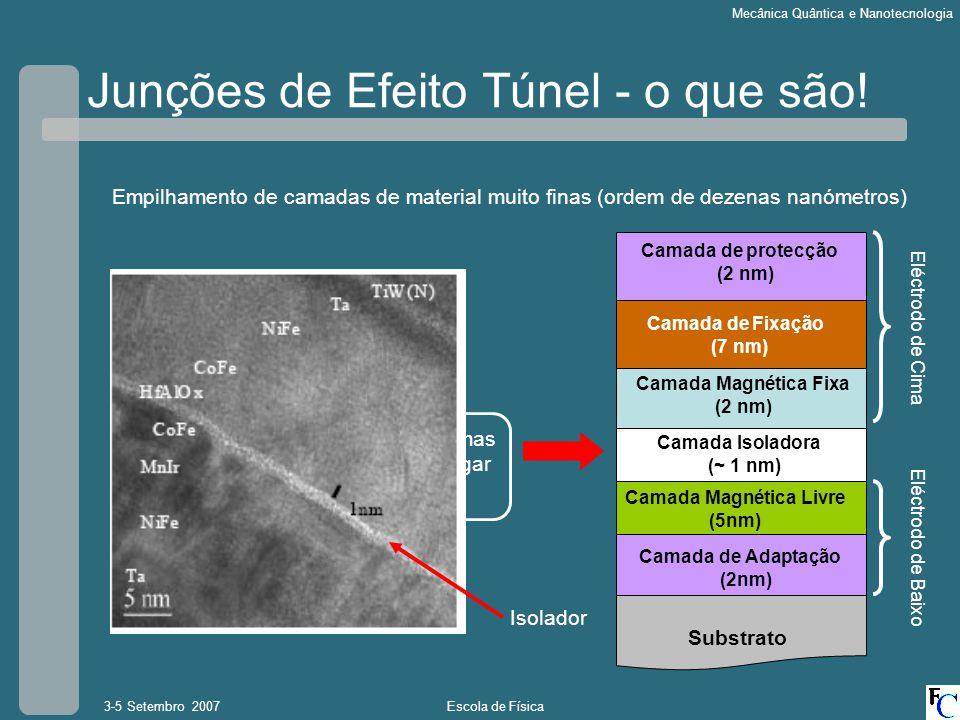 Junções de Efeito Túnel - o que são!