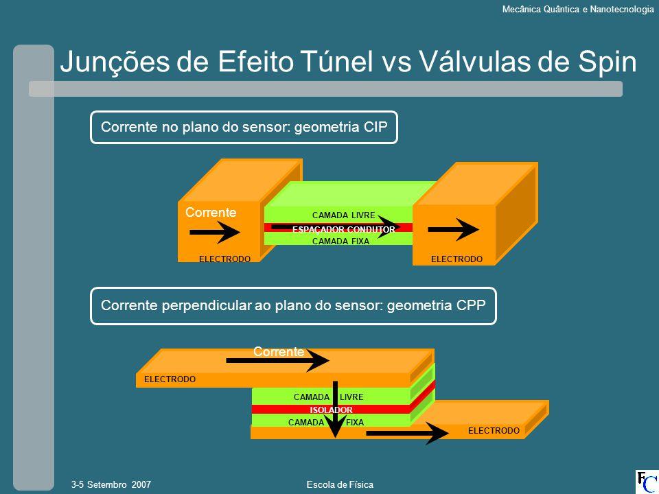 Junções de Efeito Túnel vs Válvulas de Spin