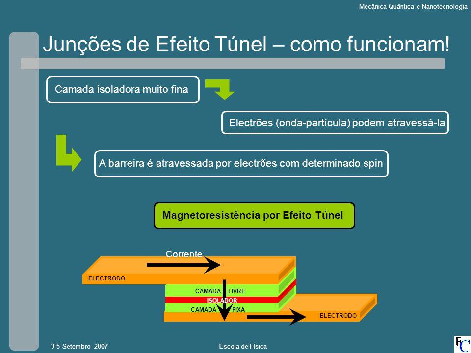 Junções de Efeito Túnel – como funcionam!