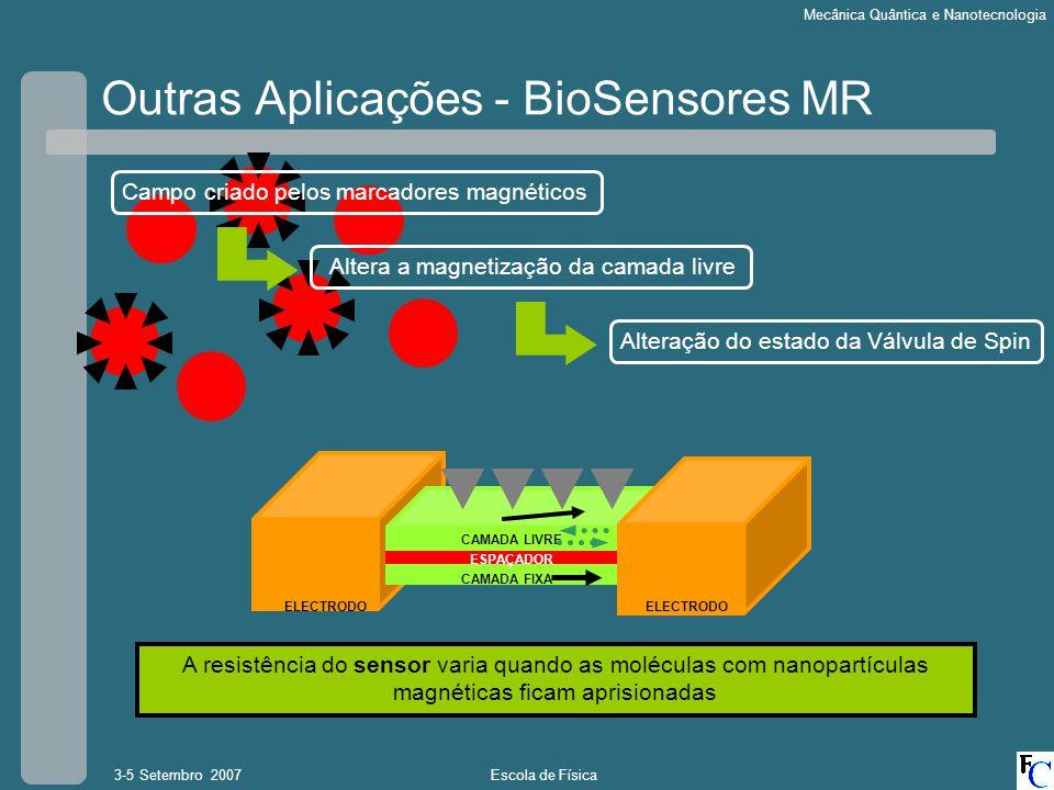 Outras Aplicações - BioSensores MR