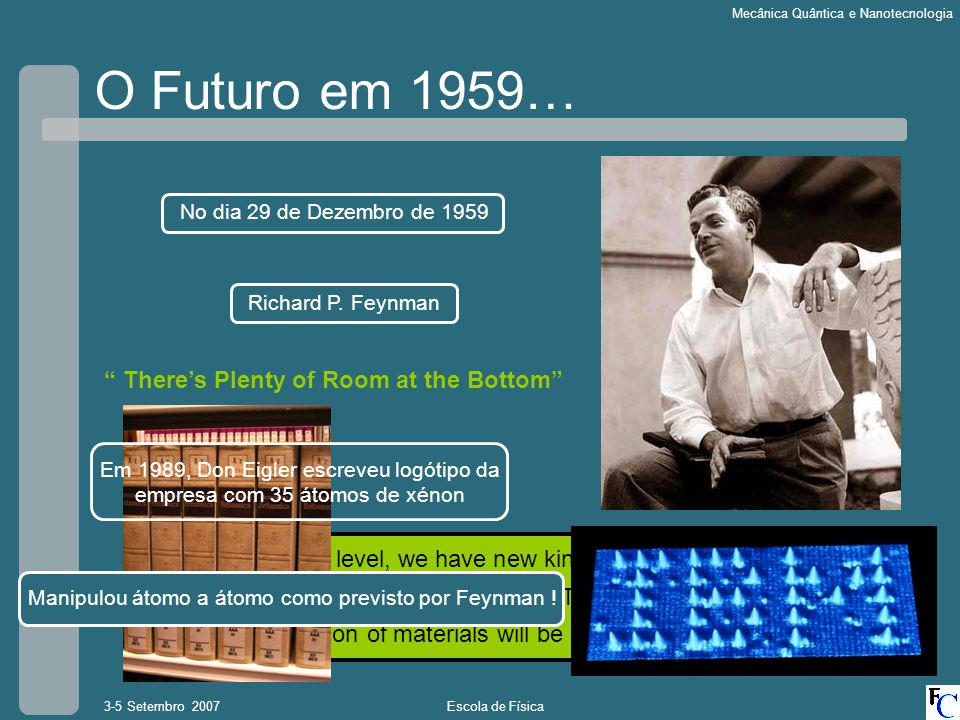 O Futuro em 1959… There's Plenty of Room at the Bottom