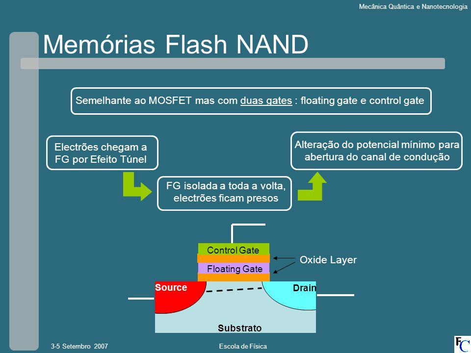 Memórias Flash NAND Semelhante ao MOSFET mas com duas gates : floating gate e control gate. Electrões chegam a FG por Efeito Túnel.