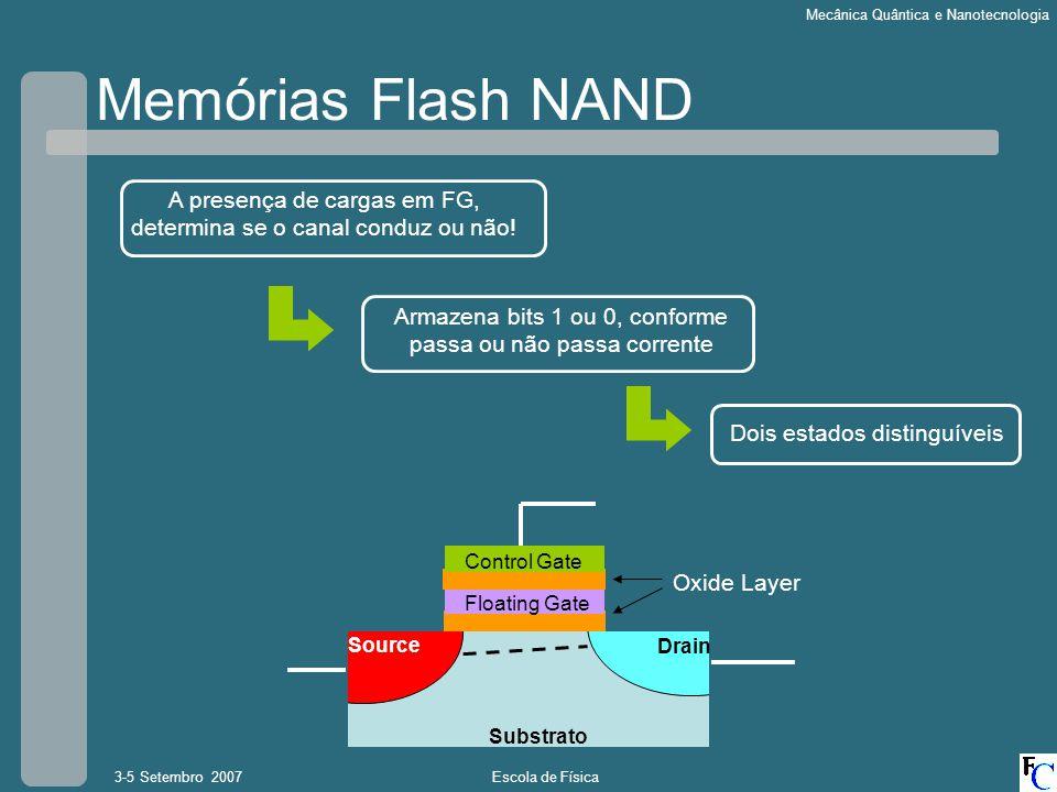 Memórias Flash NAND A presença de cargas em FG, determina se o canal conduz ou não! Armazena bits 1 ou 0, conforme passa ou não passa corrente.