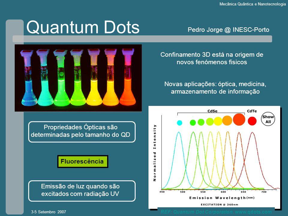 Quantum Dots Pedro Jorge @ INESC-Porto