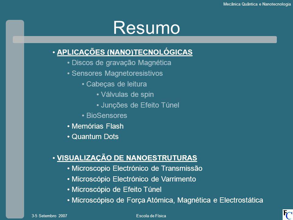 Resumo APLICAÇÕES (NANO)TECNOLÓGICAS Discos de gravação Magnética