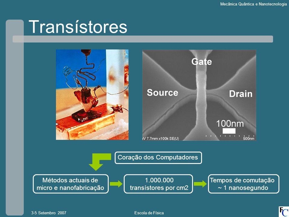 Métodos actuais de micro e nanofabricação