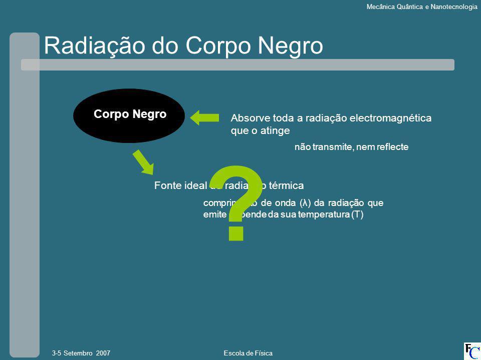 Radiação do Corpo Negro