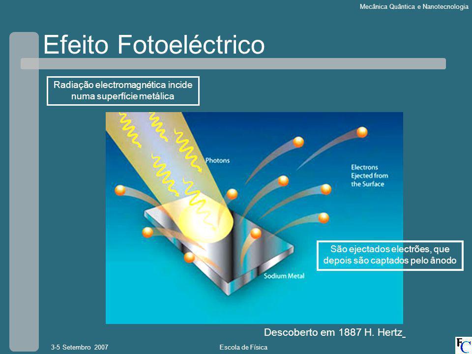 Efeito Fotoeléctrico Descoberto em 1887 H. Hertz