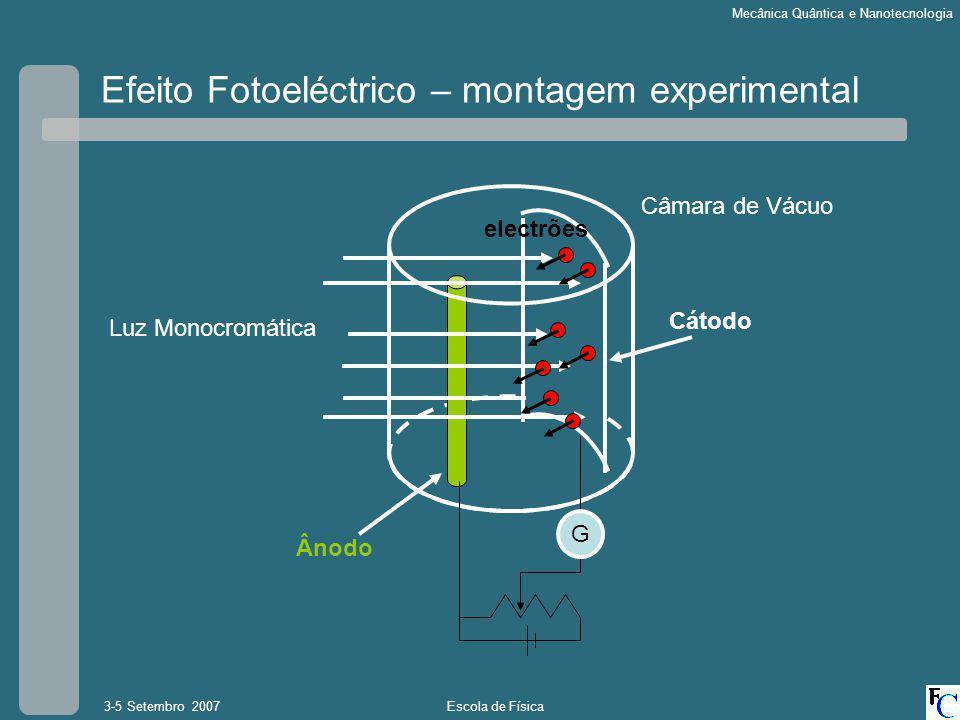 Efeito Fotoeléctrico – montagem experimental