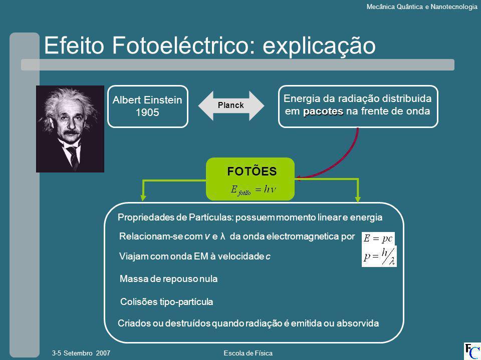 Efeito Fotoeléctrico: explicação