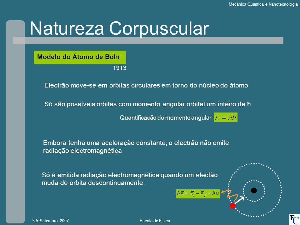 Natureza Corpuscular Modelo do Átomo de Bohr