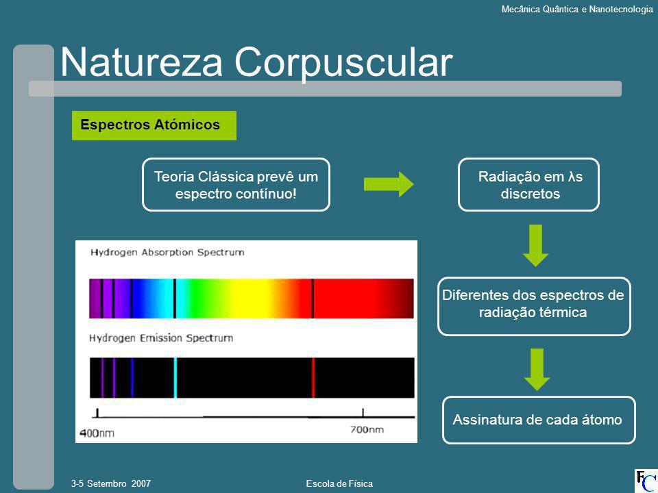 Natureza Corpuscular Espectros Atómicos