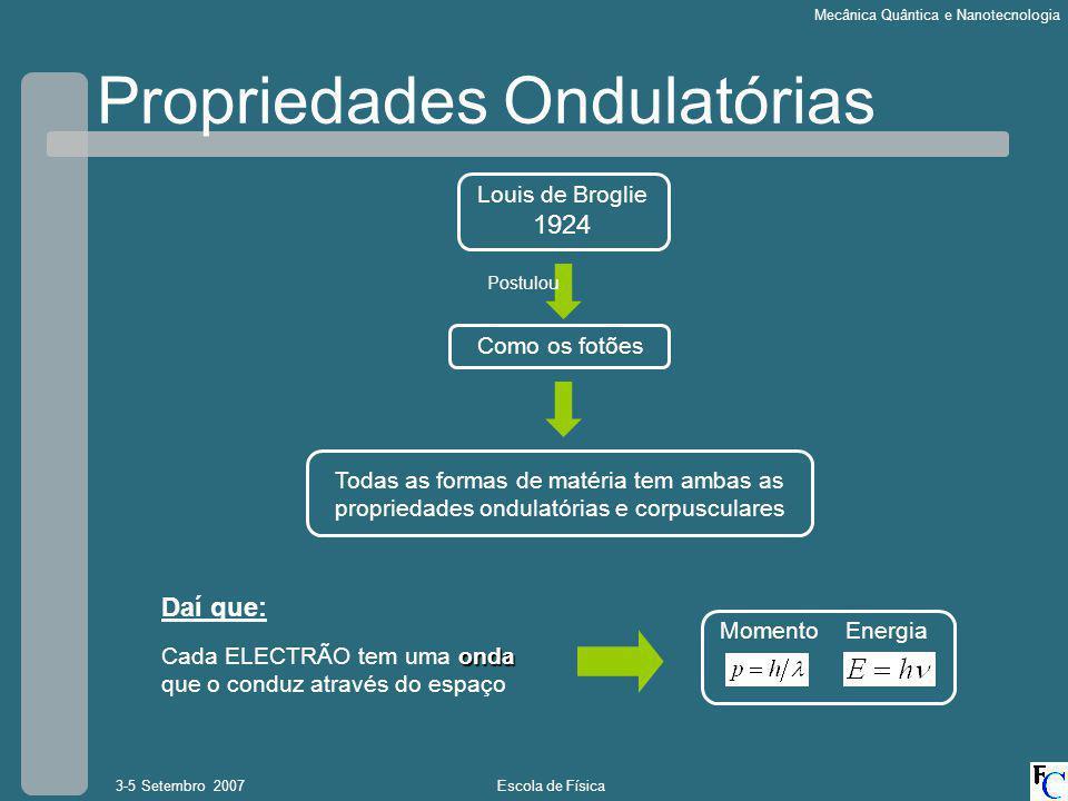 Propriedades Ondulatórias