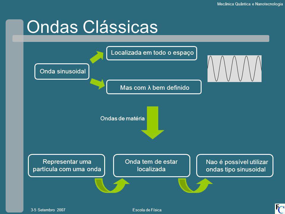 Ondas Clássicas Localizada em todo o espaço Onda sinusoidal