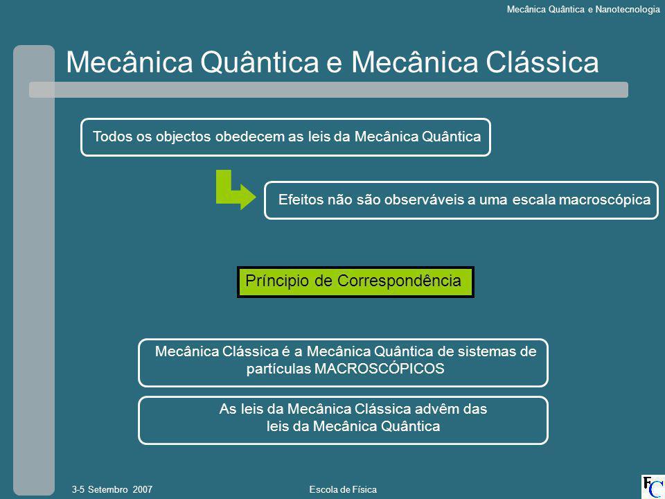 Mecânica Quântica e Mecânica Clássica