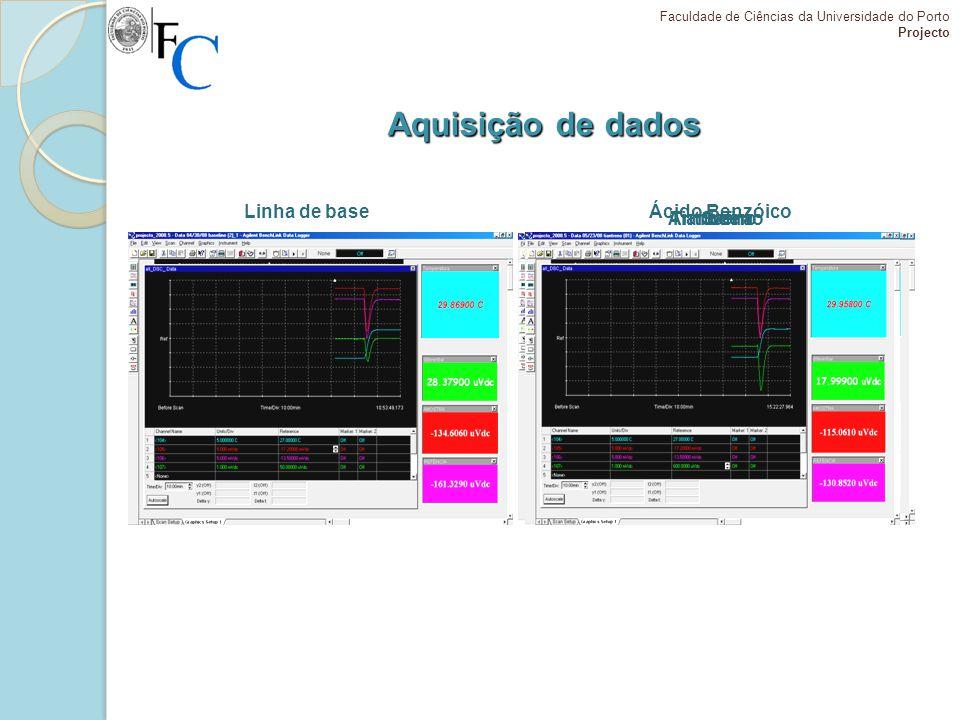 Aquisição de dados Linha de base Ácido Benzóico Antraceno Tiantreno