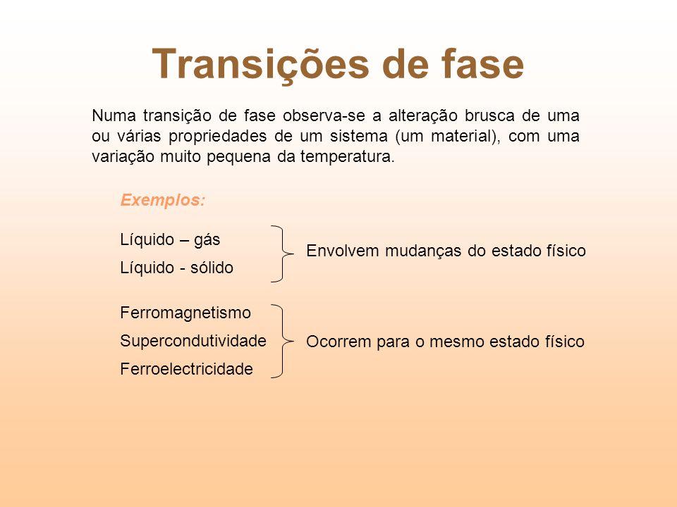 Transições de fase