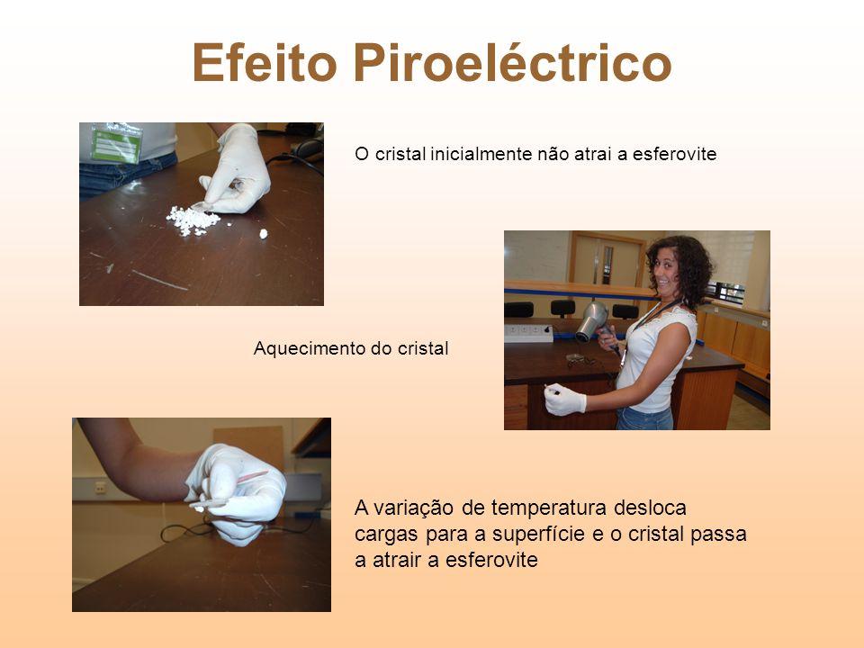 Efeito Piroeléctrico O cristal inicialmente não atrai a esferovite. Aquecimento do cristal.