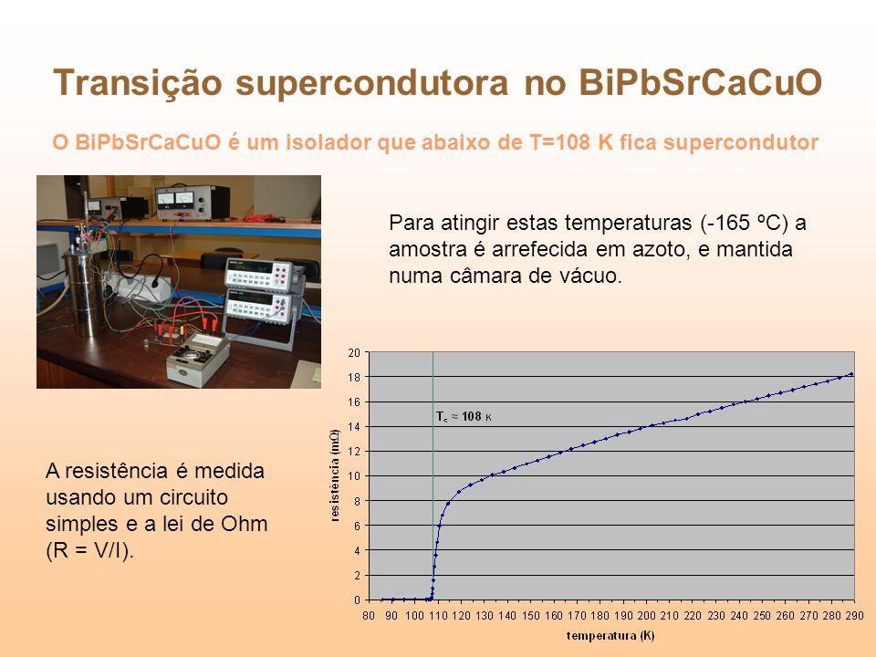 Transição supercondutora no BiPbSrCaCuO