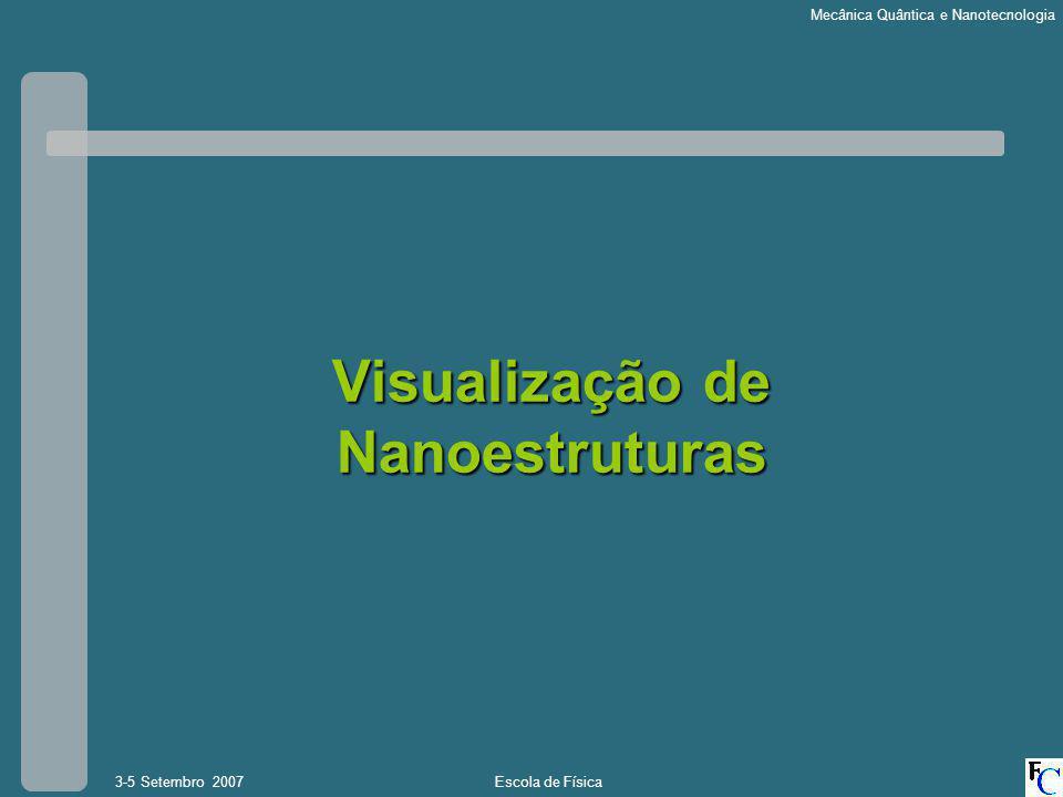 Visualização de Nanoestruturas