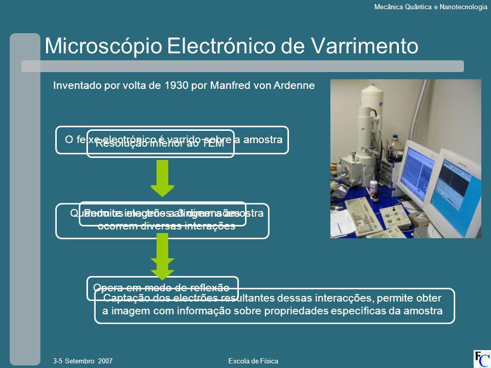 Microscópio Electrónico de Varrimento