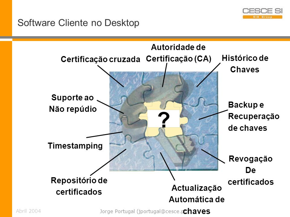 Software Cliente no Desktop