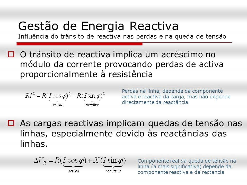 Gestão de Energia Reactiva Influência do trânsito de reactiva nas perdas e na queda de tensão