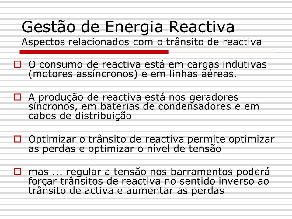 Gestão de Energia Reactiva Aspectos relacionados com o trânsito de reactiva