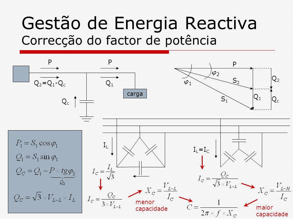 Gestão de Energia Reactiva Correcção do factor de potência