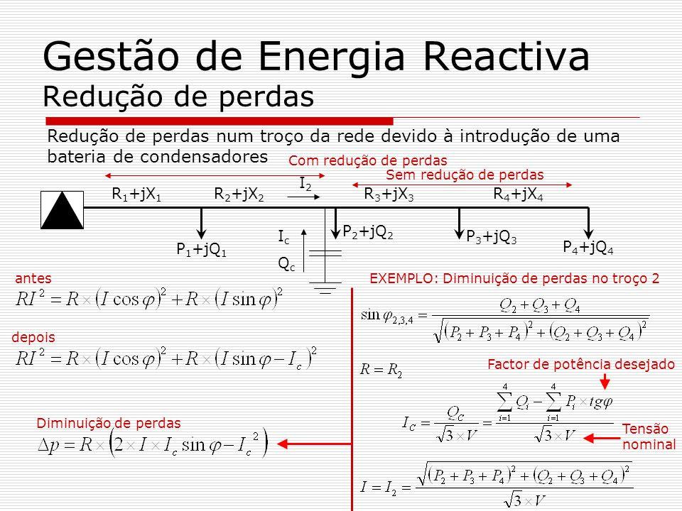 Gestão de Energia Reactiva Redução de perdas