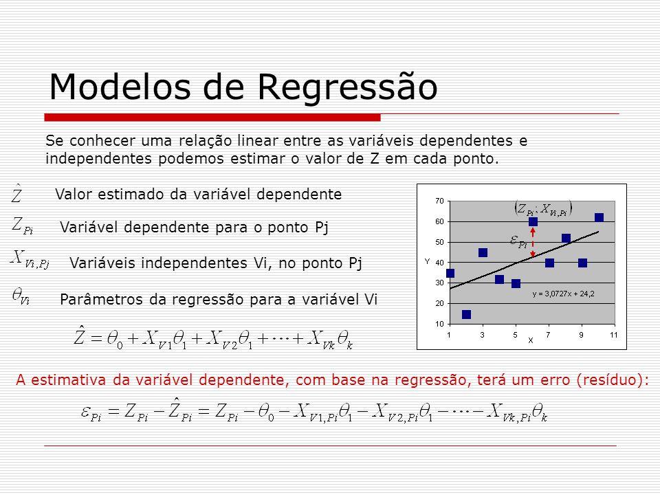 Modelos de Regressão Se conhecer uma relação linear entre as variáveis dependentes e independentes podemos estimar o valor de Z em cada ponto.