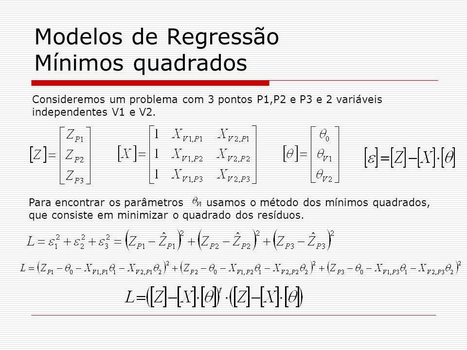 Modelos de Regressão Mínimos quadrados